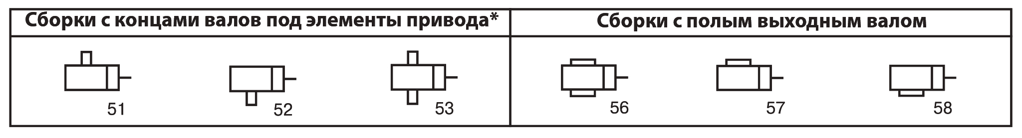 Исполнение редуктора ЦЧ 80