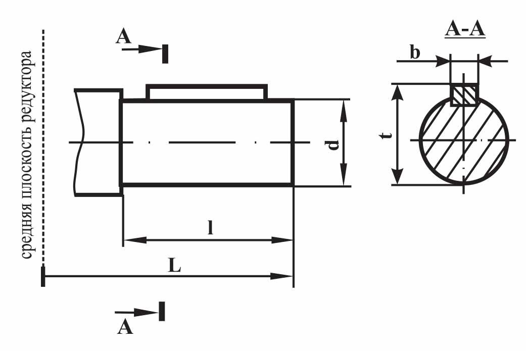 Чертеж цилиндрических валов редуктора 1Ц2У-250