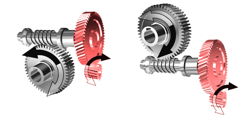 Принцип работы цилиндрическо-червячного мотор-редуктора