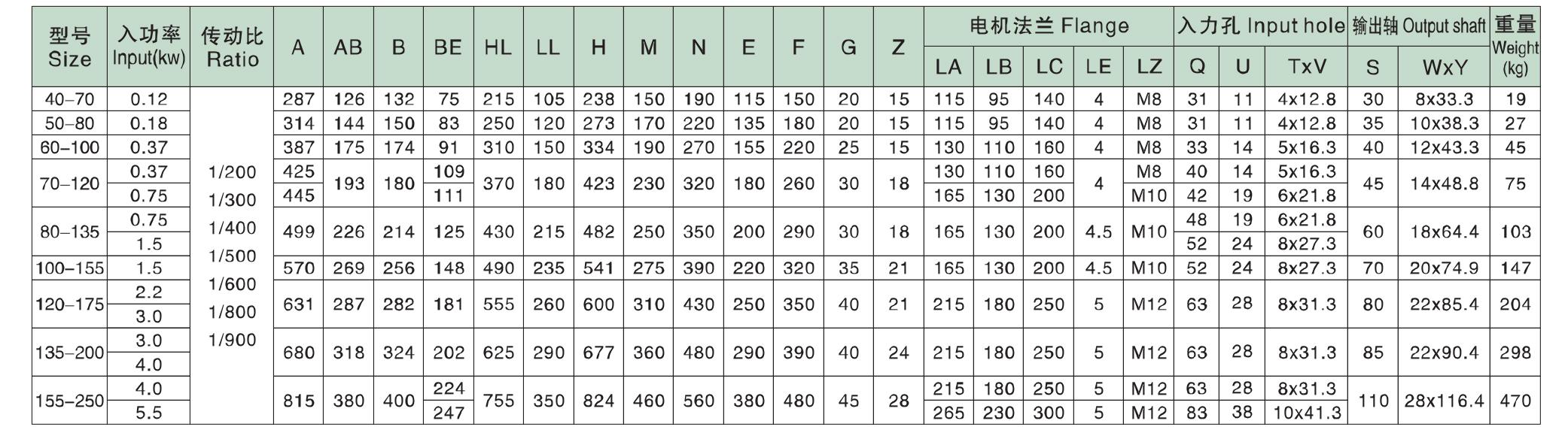 Таблица размеров WPEDKS