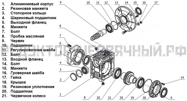 Конструкция редуктора NMRV 063