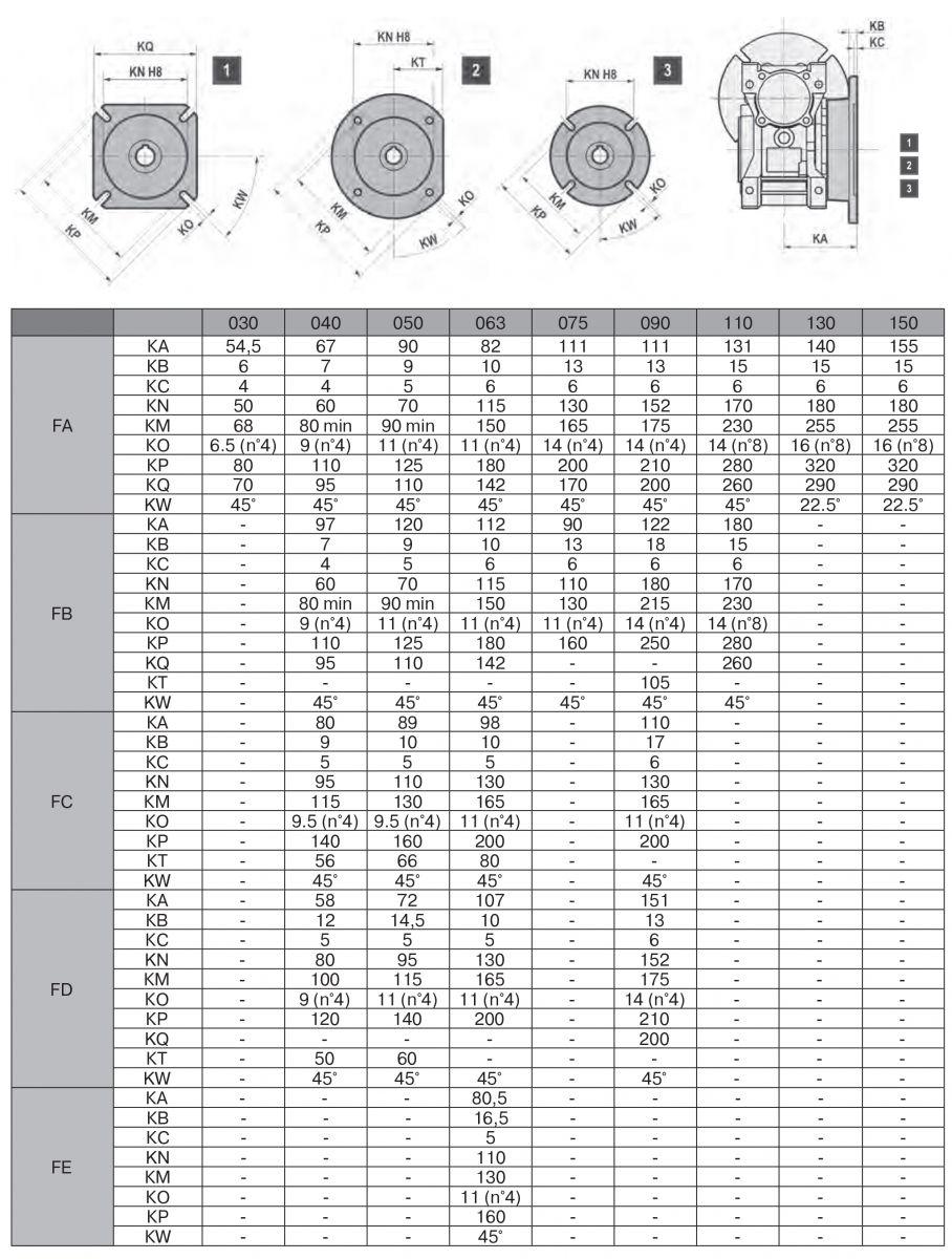 Размеры опорных фланцев редукторов NMRV 063