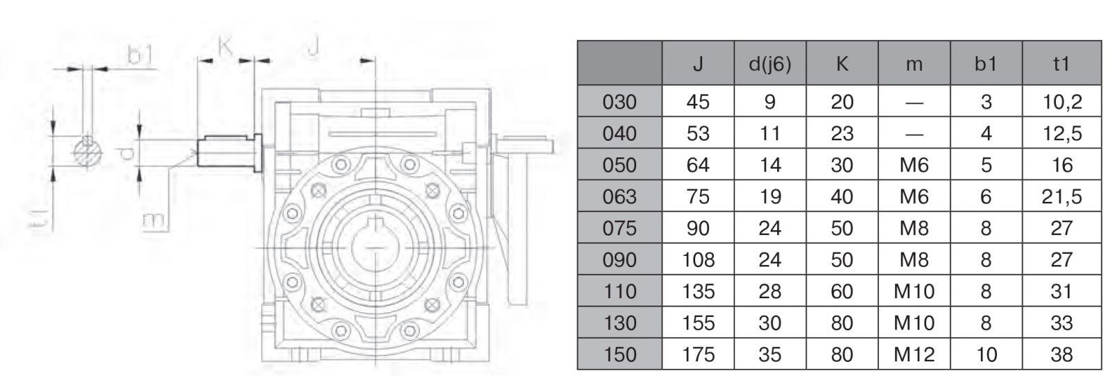 Размеры дополнительного входного вала NMRV 063