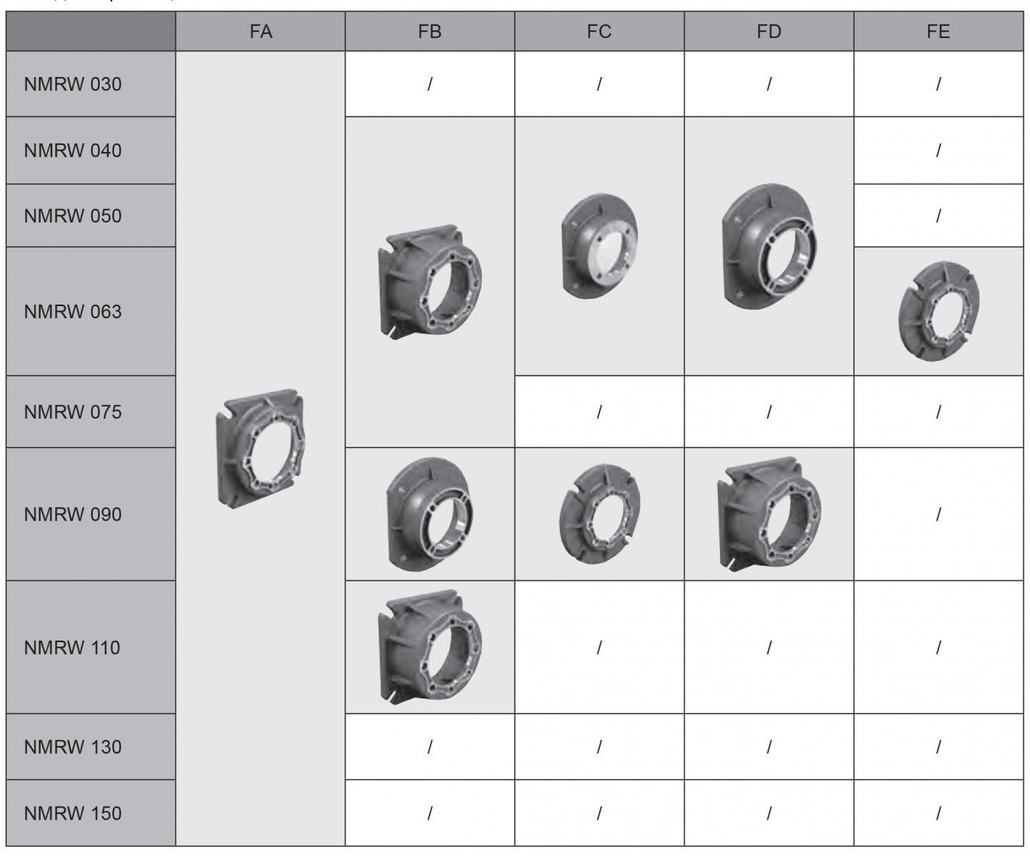 Типы опорных фланцев редуктора NMRV