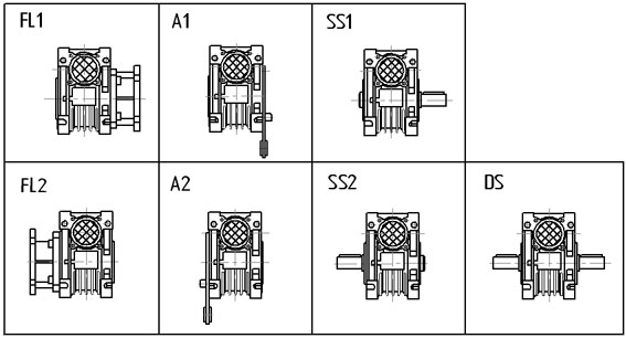 Исполнение редукторов NRV 130