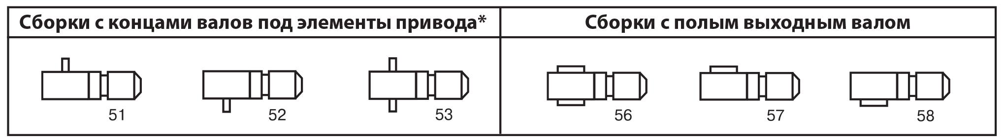 Схема сборки мотор-редуктора МЦЧ-40