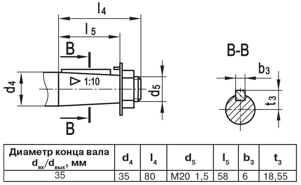 Чертеж выходного вала мотор-редуктора МЧ2 40/80 конусный с наружной резьбой