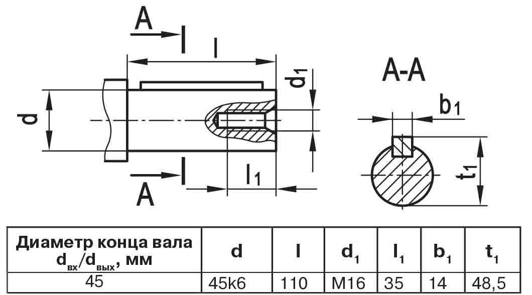 Чертеж выходного вала мотор-редуктора МЧ2 63/100 цилиндр