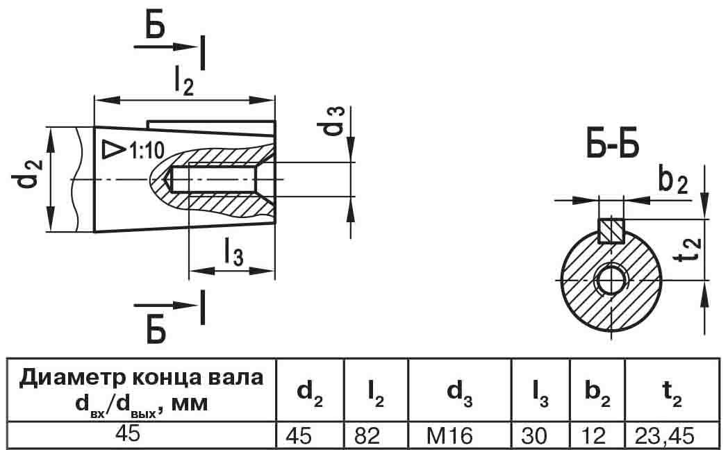 Чертеж выходного вала мотор-редуктора МЧ2 63/100 конус с внутренней резьбой