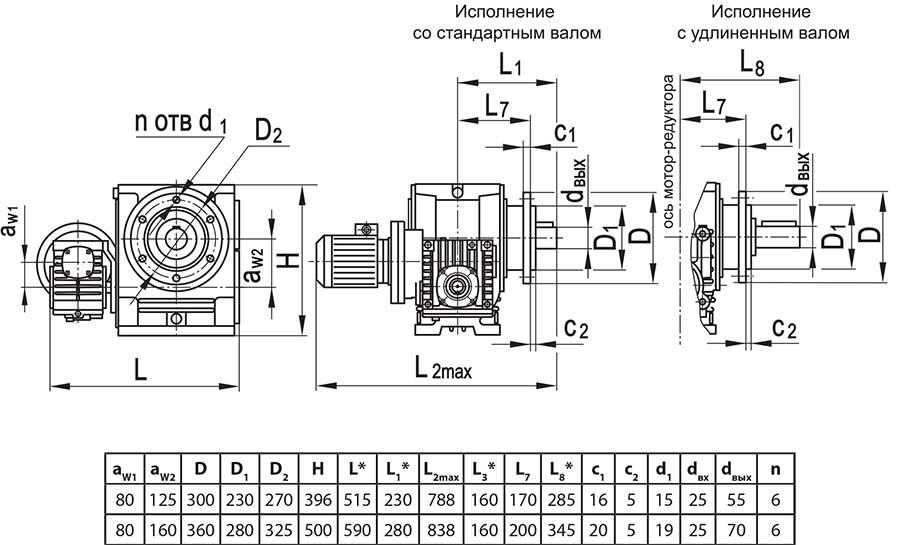 Чертеж мотор-редуктора МЧ2 80/125 с опорным фланцем