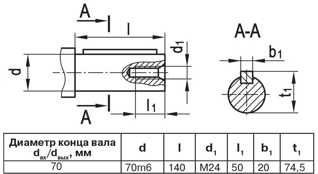 Чертеж выходного вала мотор-редуктора МЧ2 80/160 цилиндр