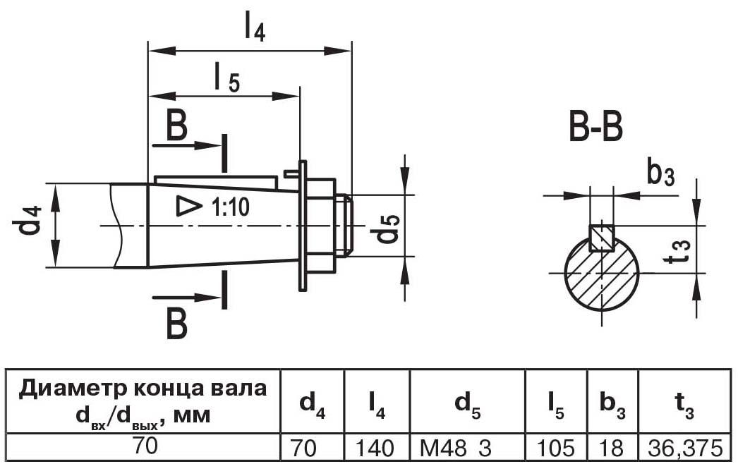 Чертеж выходного вала мотор-редуктора МЧ2 80/160 конусный с наружной резьбой