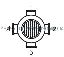 Расположение клеммной коробки мотор-редукторов МЧ2
