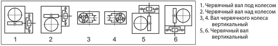 Варианты расположения червячной пары планетарно-червячного редуктора ПЧ-80
