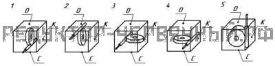 Варианты расположения червячной пары редуктора 1Ч 160