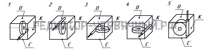 Расположение червячной пары редуктора 1Ч