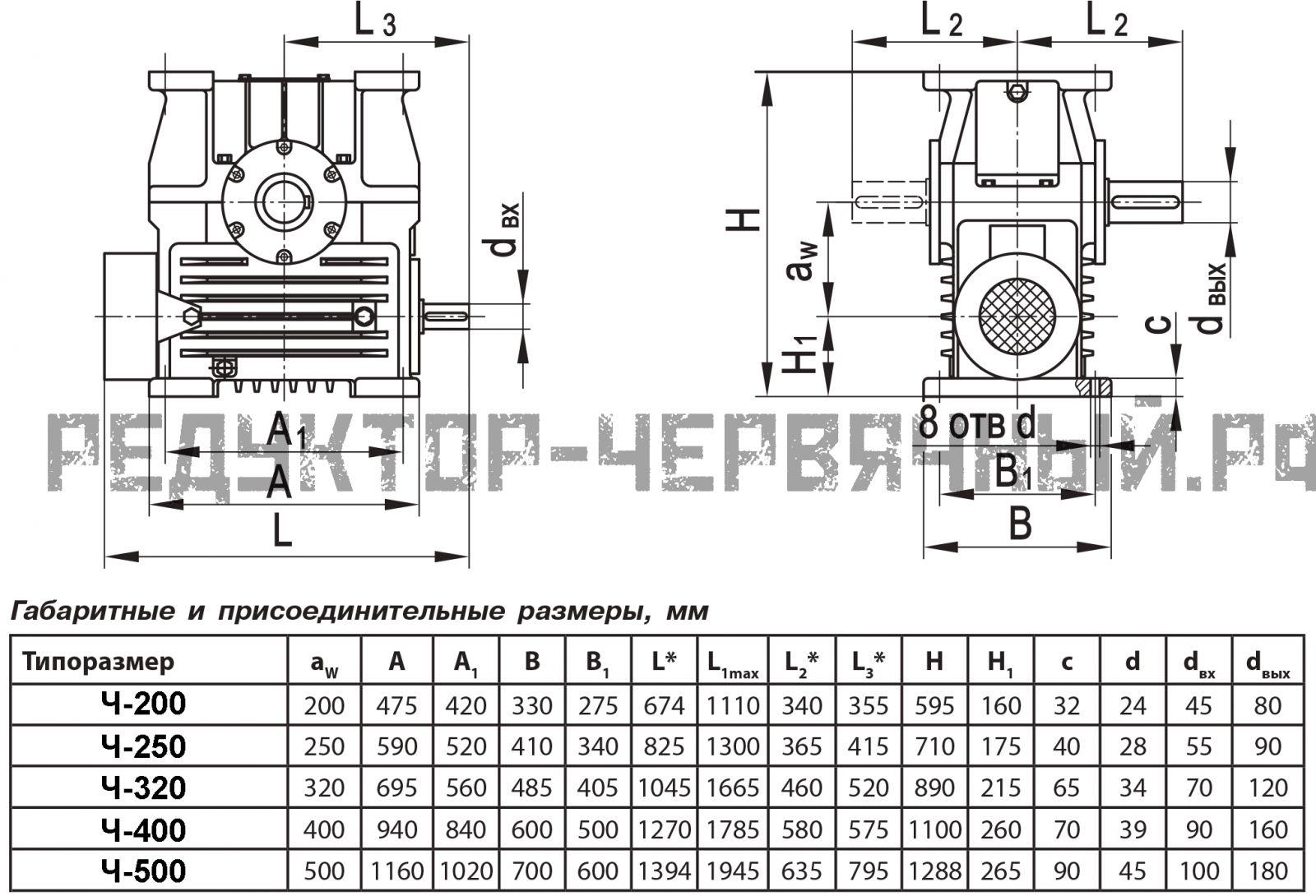 Чертеж редукторов Ч-200, Ч-250, Ч-320, Ч-400, Ч-500