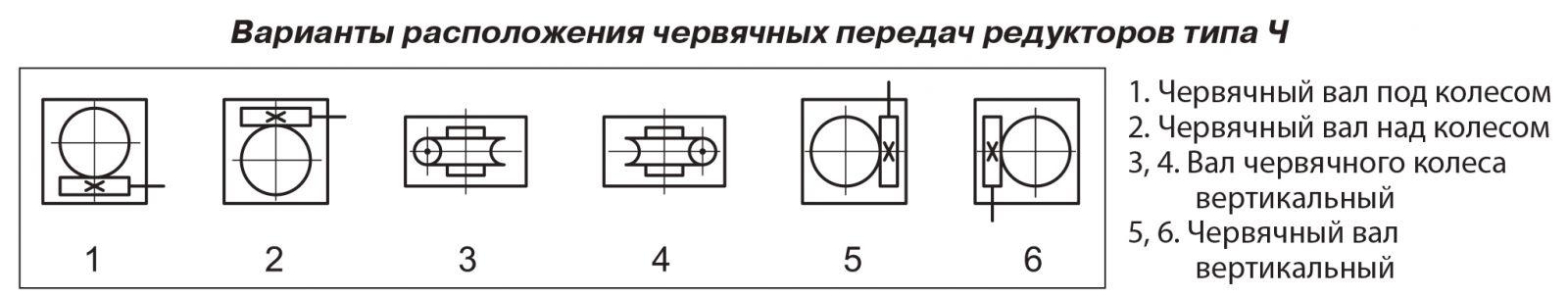 Исполнение редукторов Ч 100