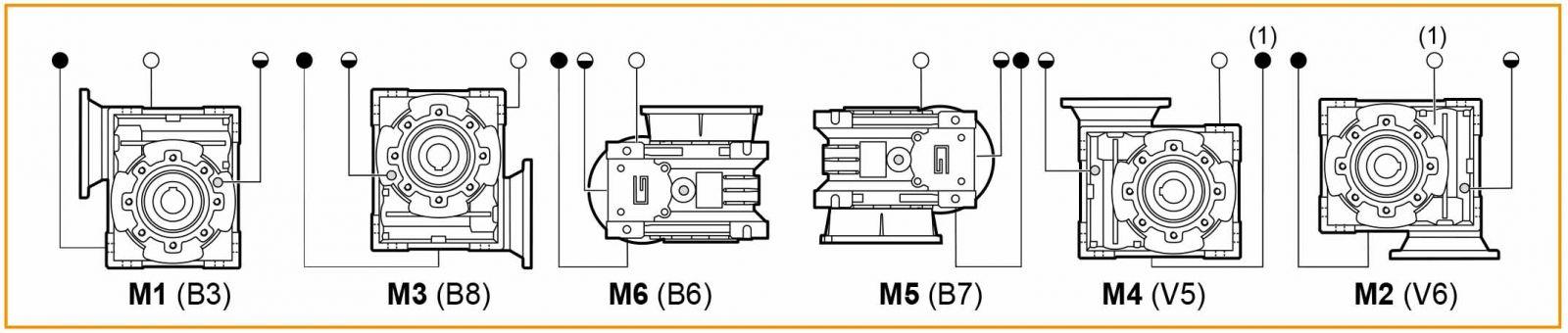 Монтажное исполнение второй ступени мотор-редукторов CMM