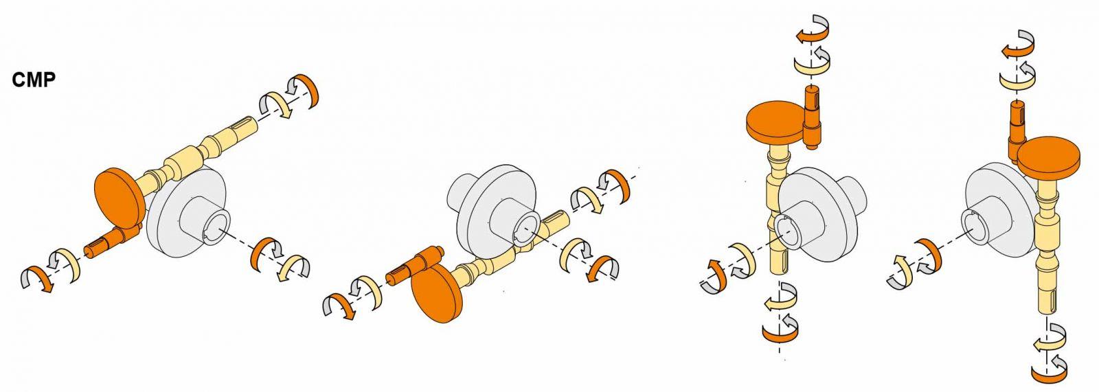 Схема передачи мотор-редуктора CMP